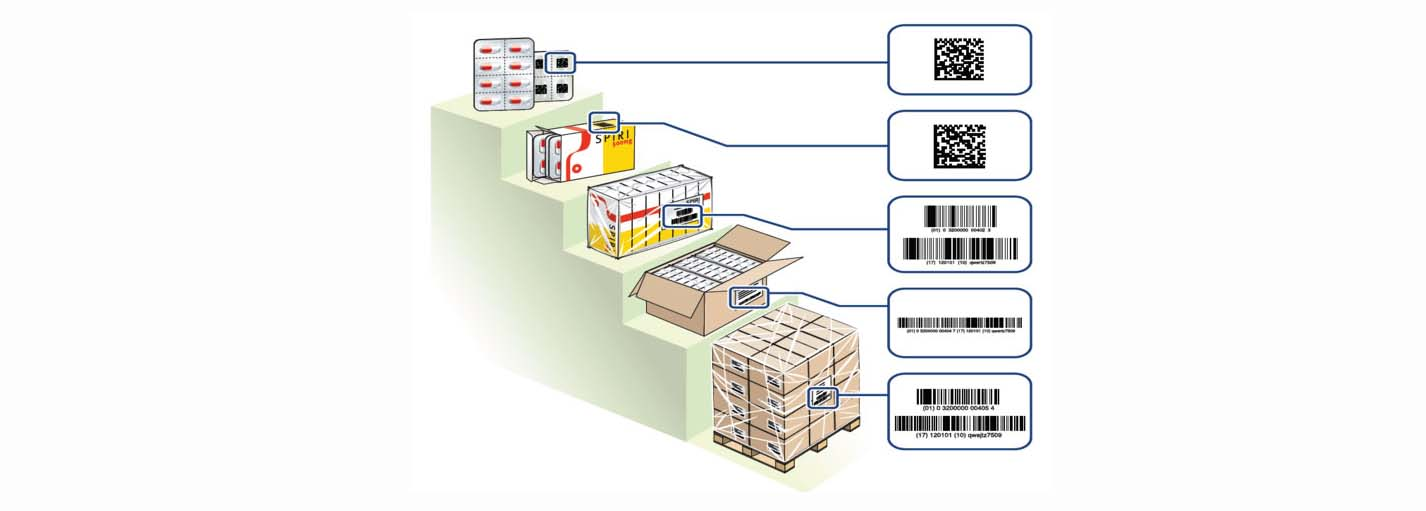 Equipment of monitoring and serialization systems